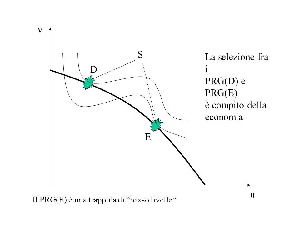 u v La selezione fra i PRG(D) e PRG(E) è compito della economia S D E Il PRG(E) è una trappola di basso livello