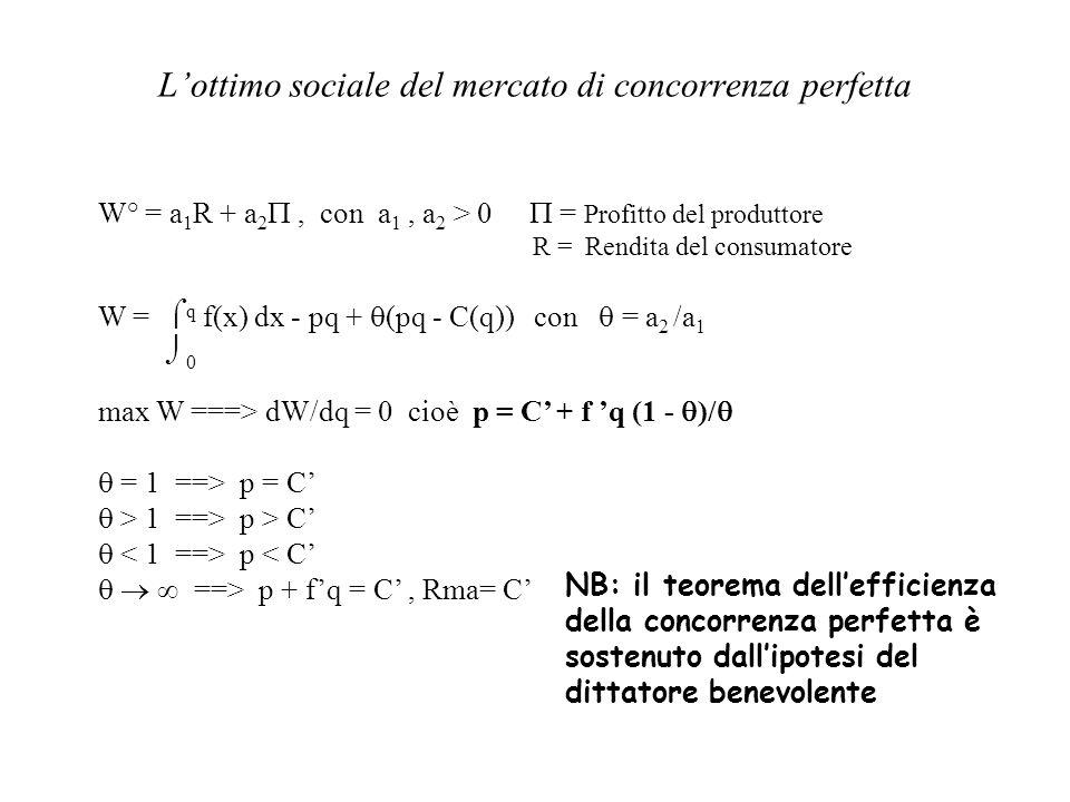 Lottimo sociale del mercato di concorrenza perfetta W° = a 1 R + a 2, con a 1, a 2 > 0 = Profitto del produttore R = Rendita del consumatore W = q f(x