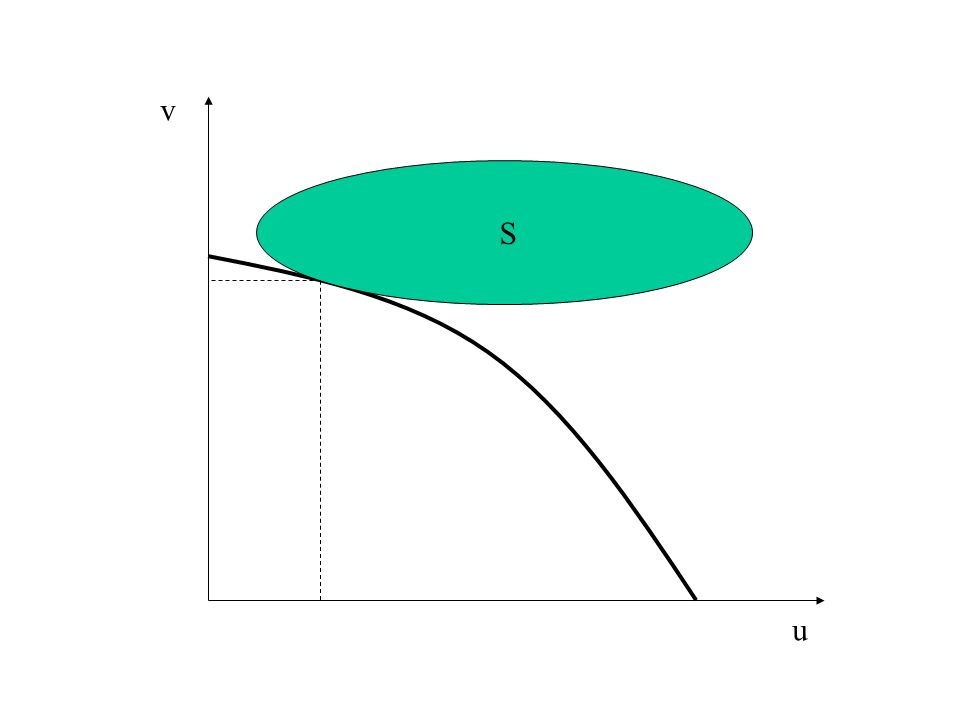 S u v b = 0 ; = 0