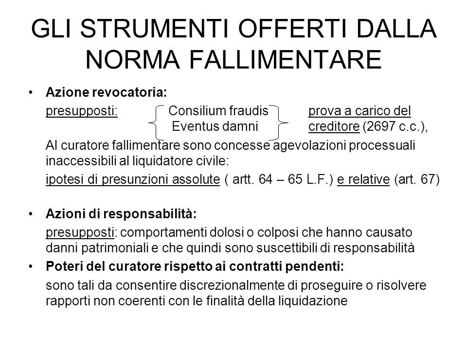 GLI STRUMENTI OFFERTI DALLA NORMA FALLIMENTARE Azione revocatoria: presupposti:Consilium fraudisprova a carico del Eventus damni creditore (2697 c.c.)