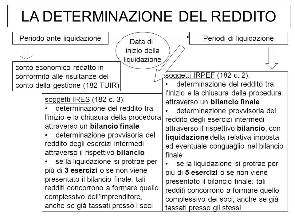 ASPETTI FISCALI DELLA PROCEDURA DI LIQUIDAZIONE 1) IMPOSIZIONE DIRETTA DELLA SOCIETA (O DELLIMPRESA INDIVIDUALE) Criterio di realizzo: rimanenze e costi immateriali: rilevanti immobilizzazioni materiali e immateriali: non rilevanti (salvo i costi immateriali) C.M.