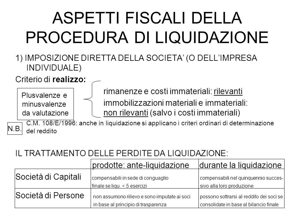2) IMPOSIZIONE DIRETTA DEI SOCI art 47 c.