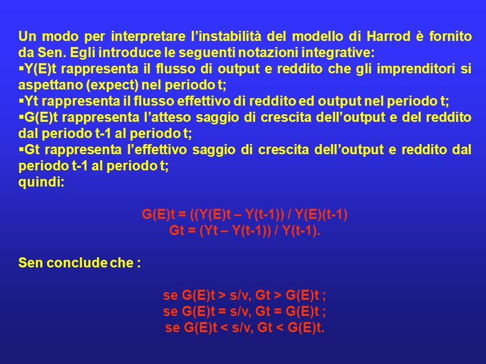 Un modo per interpretare linstabilità del modello di Harrod è fornito da Sen. Egli introduce le seguenti notazioni integrative: Y(E)t rappresenta il f