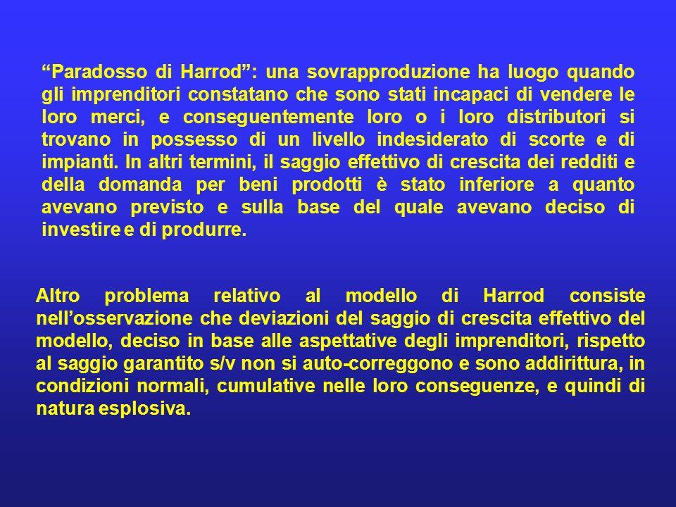 Paradosso di Harrod: una sovrapproduzione ha luogo quando gli imprenditori constatano che sono stati incapaci di vendere le loro merci, e conseguentem