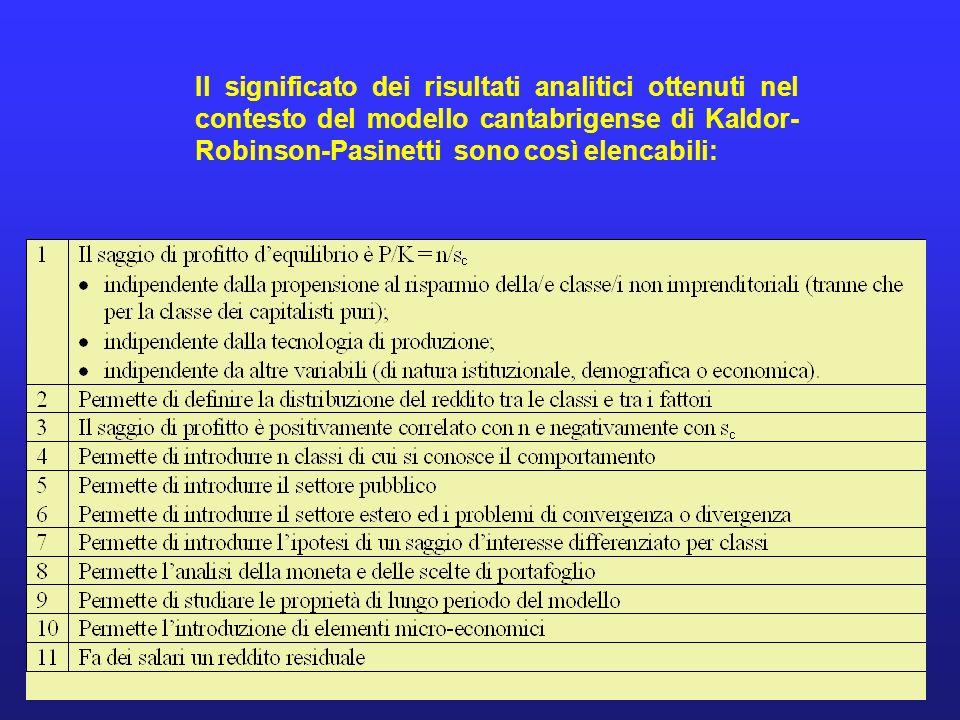 Il significato dei risultati analitici ottenuti nel contesto del modello cantabrigense di Kaldor- Robinson-Pasinetti sono così elencabili: