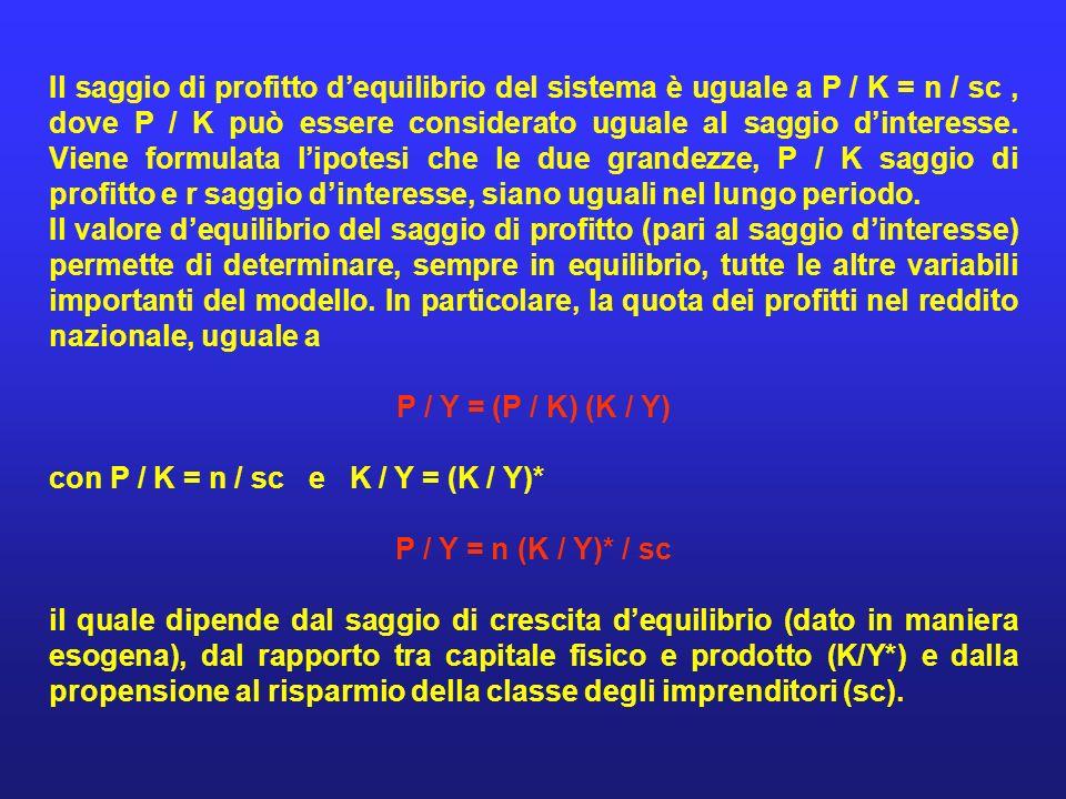 Il saggio di profitto dequilibrio del sistema è uguale a P / K = n / sc, dove P / K può essere considerato uguale al saggio dinteresse. Viene formulat