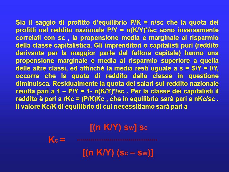 Sia il saggio di profitto dequilibrio P/K = n/sc che la quota dei profitti nel reddito nazionale P/Y = n(K/Y)*/sc sono inversamente correlati con sc,