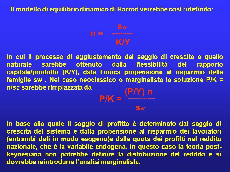 Il modello di equilibrio dinamico di Harrod verrebbe così ridefinito: in cui il processo di aggiustamento del saggio di crescita a quello naturale sar
