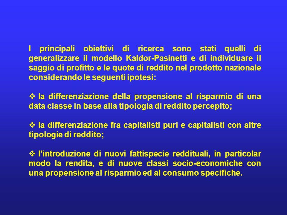 I principali obiettivi di ricerca sono stati quelli di generalizzare il modello Kaldor-Pasinetti e di individuare il saggio di profitto e le quote di