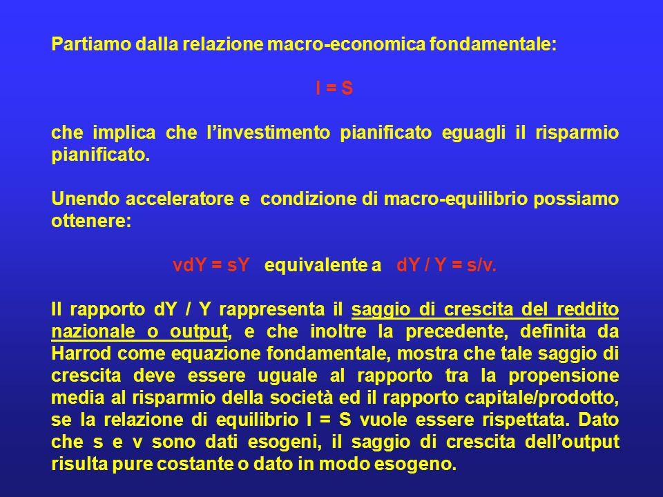 Ora è possibile descrivere il saggio di crescita dello stock di capitale K, tenendo ben presente lipotesi di un deprezzamento nullo del capitale, e che linvestimento (I) può essere rimpiazzato da dK nella relazione dequilibrio I = S: dK = S dK = sY Y = K/v dK / K = s/v.