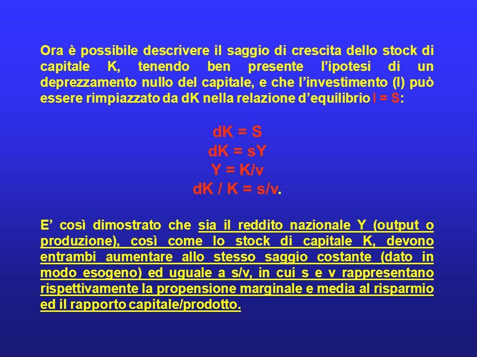 dY / Y = s/v può essere scritto anche come: (dY / Y)v = s.