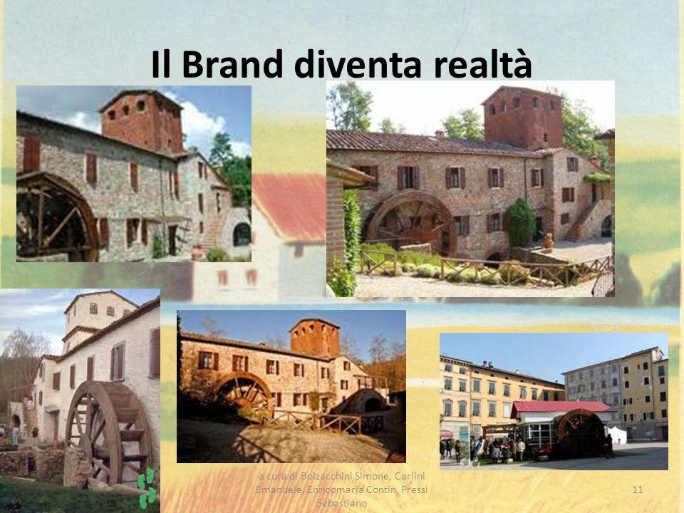 Il Brand diventa realtà 11 a cura di Bolzacchini Simone, Carlini Emanuele, Enricomaria Contin, Pressi Sebastiano