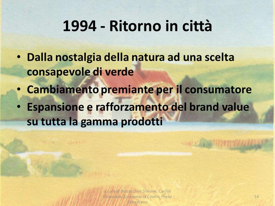 1994 - Ritorno in città Dalla nostalgia della natura ad una scelta consapevole di verde Cambiamento premiante per il consumatore Espansione e rafforza