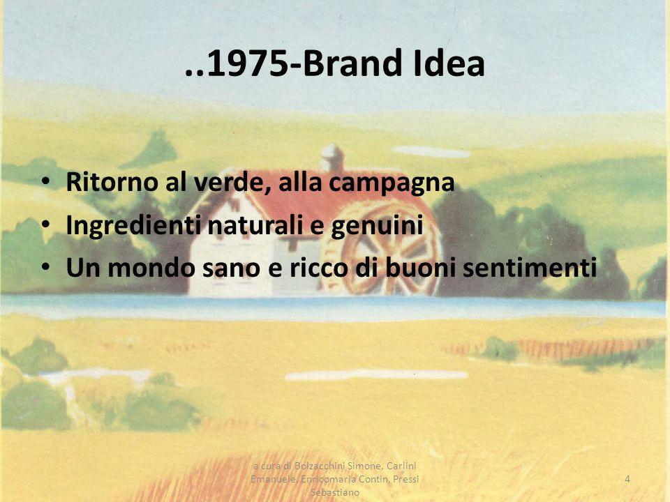 ..1975-Brand Idea Ritorno al verde, alla campagna Ingredienti naturali e genuini Un mondo sano e ricco di buoni sentimenti 4 a cura di Bolzacchini Sim