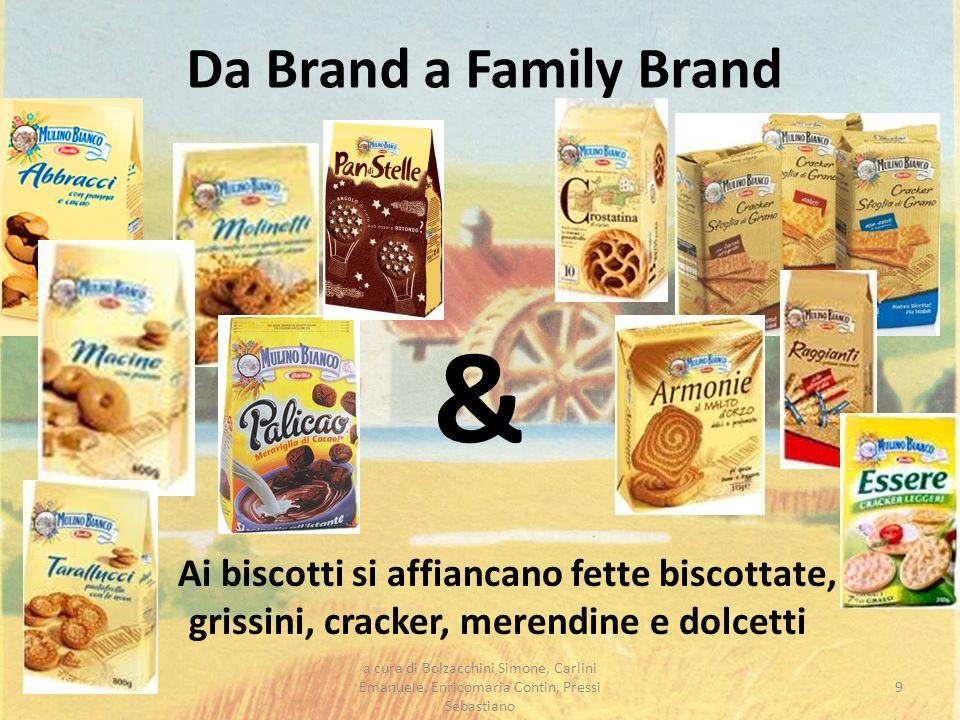 Da Brand a Family Brand & Ai biscotti si affiancano fette biscottate, grissini, cracker, merendine e dolcetti 9 a cura di Bolzacchini Simone, Carlini