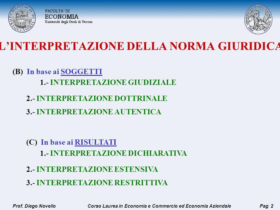 LINTERPRETAZIONE DELLA NORMA GIURIDICA (B) In base ai SOGGETTI 1.- INTERPRETAZIONE GIUDIZIALE 2.- INTERPRETAZIONE DOTTRINALE 3.- INTERPRETAZIONE AUTEN