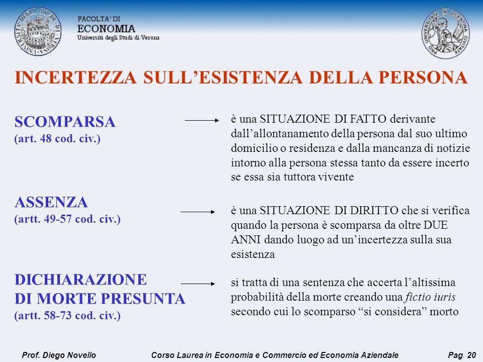 INCERTEZZA SULLESISTENZA DELLA PERSONA SCOMPARSA (art. 48 cod. civ.) ASSENZA (artt. 49-57 cod. civ.) DICHIARAZIONE DI MORTE PRESUNTA (artt. 58-73 cod.