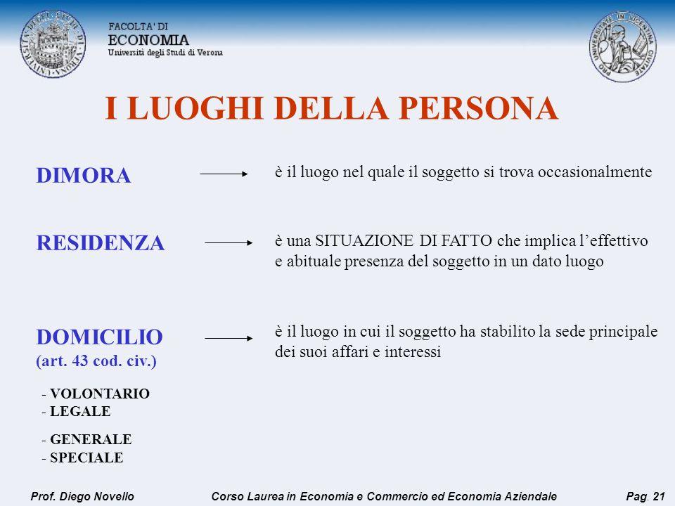 I LUOGHI DELLA PERSONA DIMORA RESIDENZA DOMICILIO (art. 43 cod. civ.) è il luogo nel quale il soggetto si trova occasionalmente è una SITUAZIONE DI FA