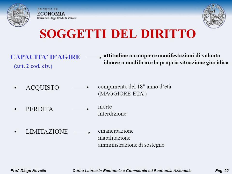 SOGGETTI DEL DIRITTO CAPACITA DAGIRE (art. 2 cod. civ.) attitudine a compiere manifestazioni di volontà idonee a modificare la propria situazione giur