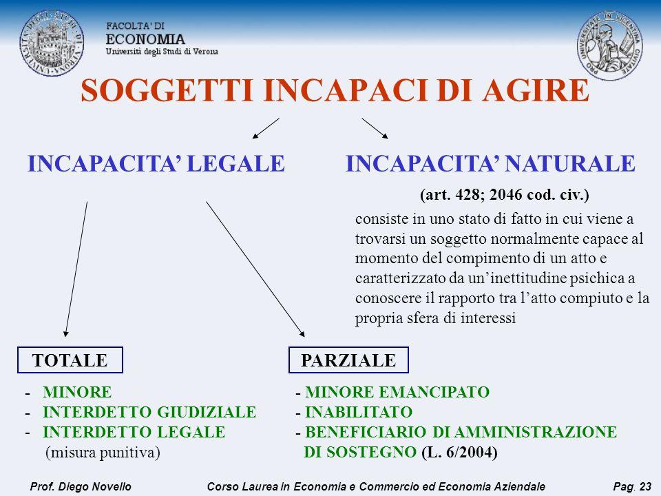 SOGGETTI INCAPACI DI AGIRE INCAPACITA LEGALEINCAPACITA NATURALE (art. 428; 2046 cod. civ.) consiste in uno stato di fatto in cui viene a trovarsi un s