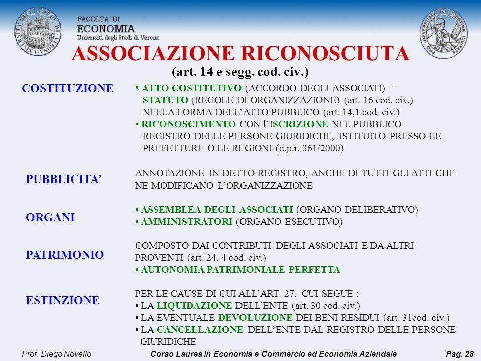 ASSOCIAZIONE RICONOSCIUTA (art. 14 e segg. cod. civ.) COSTITUZIONE ATTO COSTITUTIVO (ACCORDO DEGLI ASSOCIATI) + STATUTO (REGOLE DI ORGANIZZAZIONE) (ar