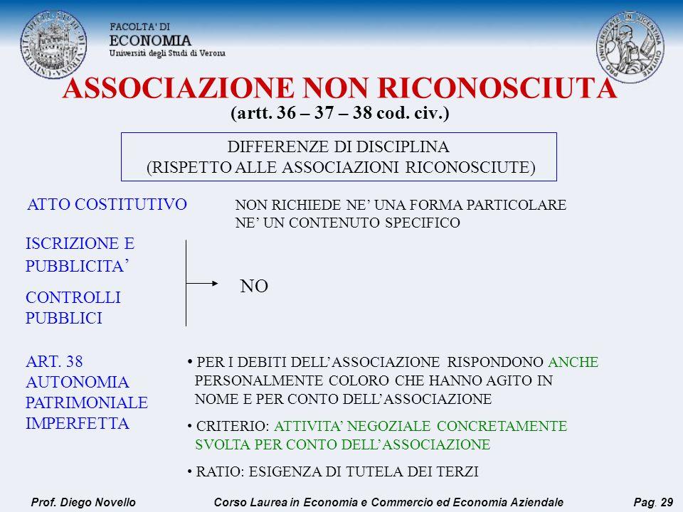 ASSOCIAZIONE NON RICONOSCIUTA (artt. 36 – 37 – 38 cod. civ.) ART. 38 AUTONOMIA PATRIMONIALE IMPERFETTA PER I DEBITI DELLASSOCIAZIONE RISPONDONO ANCHE
