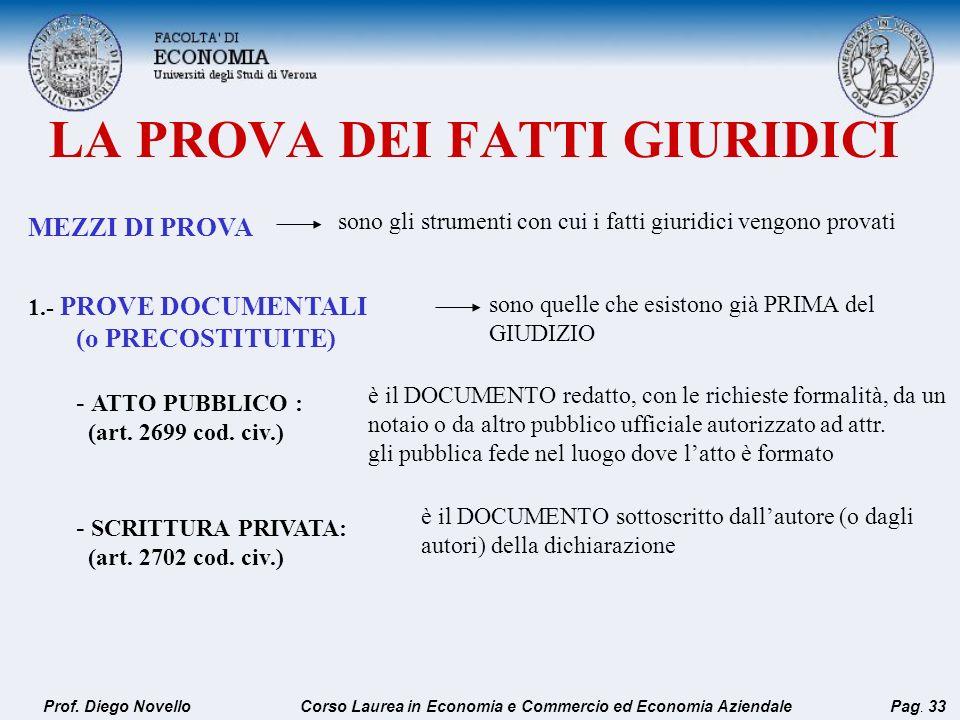 LA PROVA DEI FATTI GIURIDICI MEZZI DI PROVA sono gli strumenti con cui i fatti giuridici vengono provati 1.- PROVE DOCUMENTALI (o PRECOSTITUITE) - ATT
