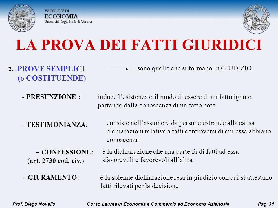 LA PROVA DEI FATTI GIURIDICI 2.- PROVE SEMPLICI (o COSTITUENDE) - PRESUNZIONE : - TESTIMONIANZA: - CONFESSIONE: (art. 2730 cod. civ.) - GIURAMENTO: so