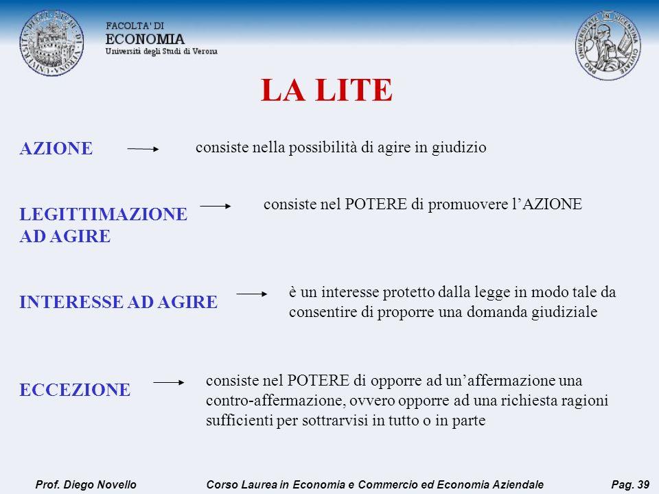 LA LITE AZIONE LEGITTIMAZIONE AD AGIRE INTERESSE AD AGIRE ECCEZIONE consiste nella possibilità di agire in giudizio Prof. Diego Novello Pag. 39 è un i