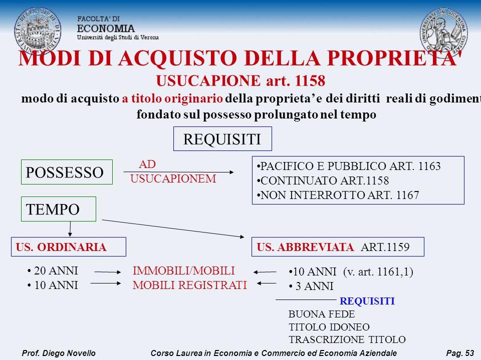 MODI DI ACQUISTO DELLA PROPRIETA' USUCAPIONE art. 1158 US. ORDINARIA 20 ANNI 10 ANNI REQUISITI US. ABBREVIATA ART.1159 10 ANNI (v. art. 1161,1) 3 ANNI