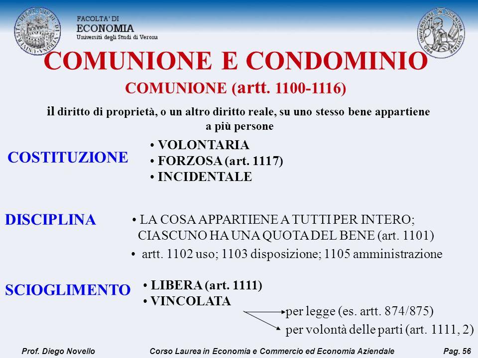 COMUNIONE E CONDOMINIO COMUNIONE ( artt. 1100-1116) COSTITUZIONE DISCIPLINA SCIOGLIMENTO VOLONTARIA FORZOSA (art. 1117) INCIDENTALE LIBERA (art. 1111)