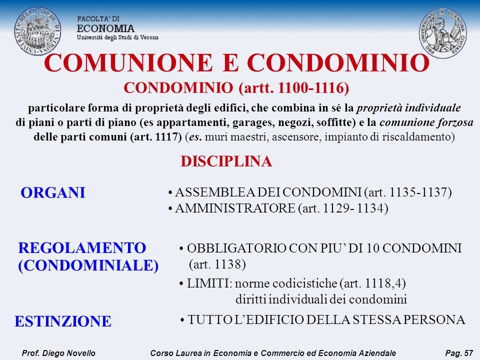ORGANI REGOLAMENTO (CONDOMINIALE) ESTINZIONE ASSEMBLEA DEI CONDOMINI (art. 1135-1137) AMMINISTRATORE (art. 1129- 1134) TUTTO LEDIFICIO DELLA STESSA PE