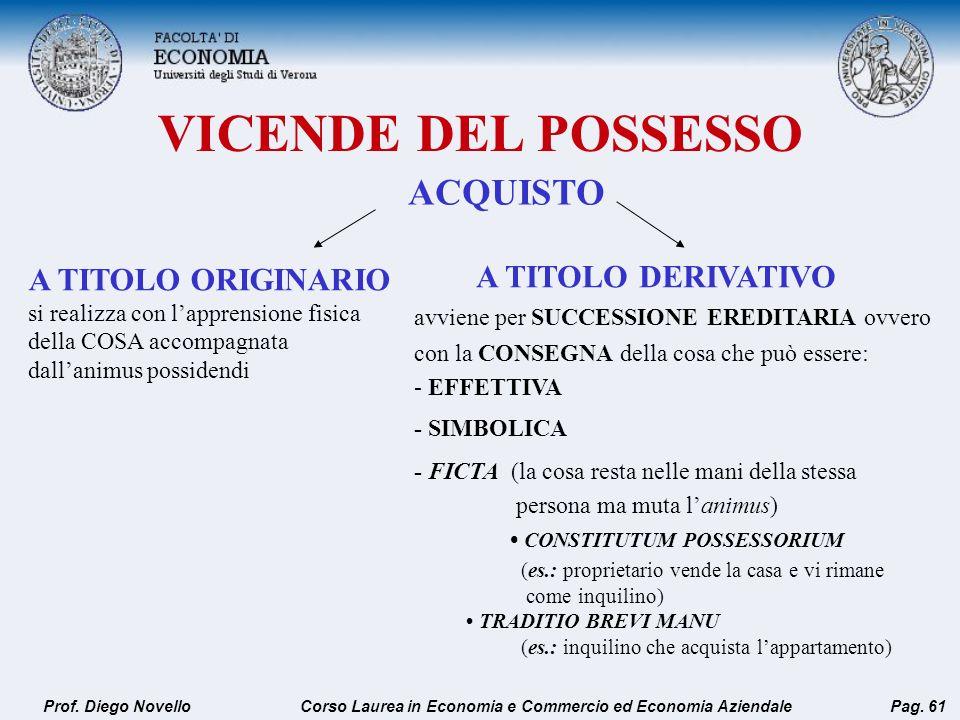 VICENDE DEL POSSESSO Prof. Diego NovelloPag. 61 A TITOLO ORIGINARIO si realizza con lapprensione fisica della COSA accompagnata dallanimus possidendi
