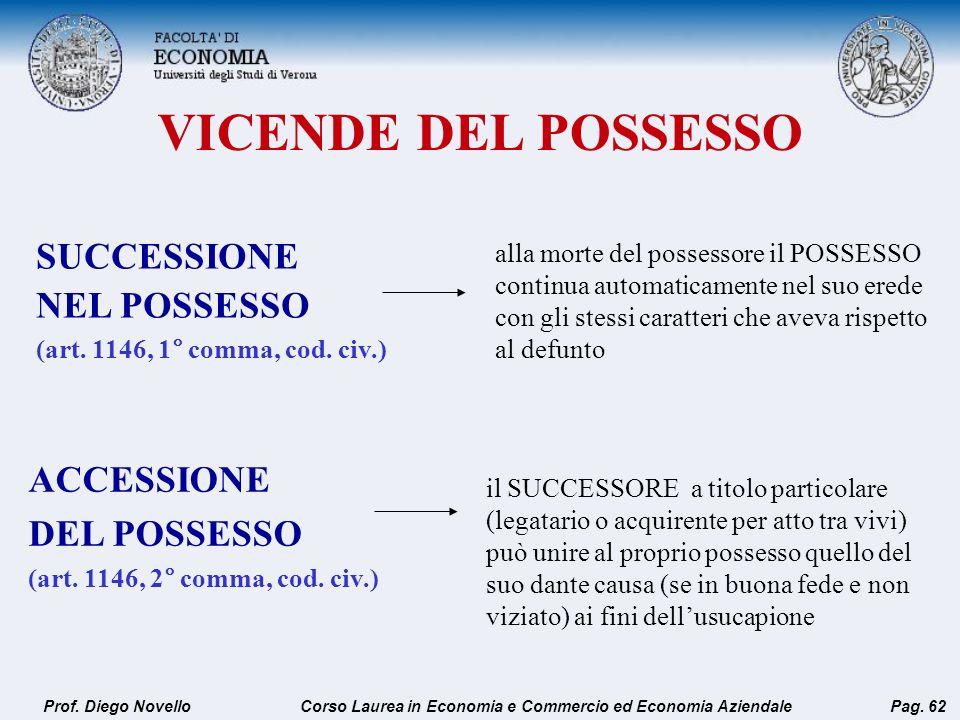 VICENDE DEL POSSESSO Prof. Diego NovelloPag. 62 SUCCESSIONE NEL POSSESSO (art. 1146, 1° comma, cod. civ.) alla morte del possessore il POSSESSO contin