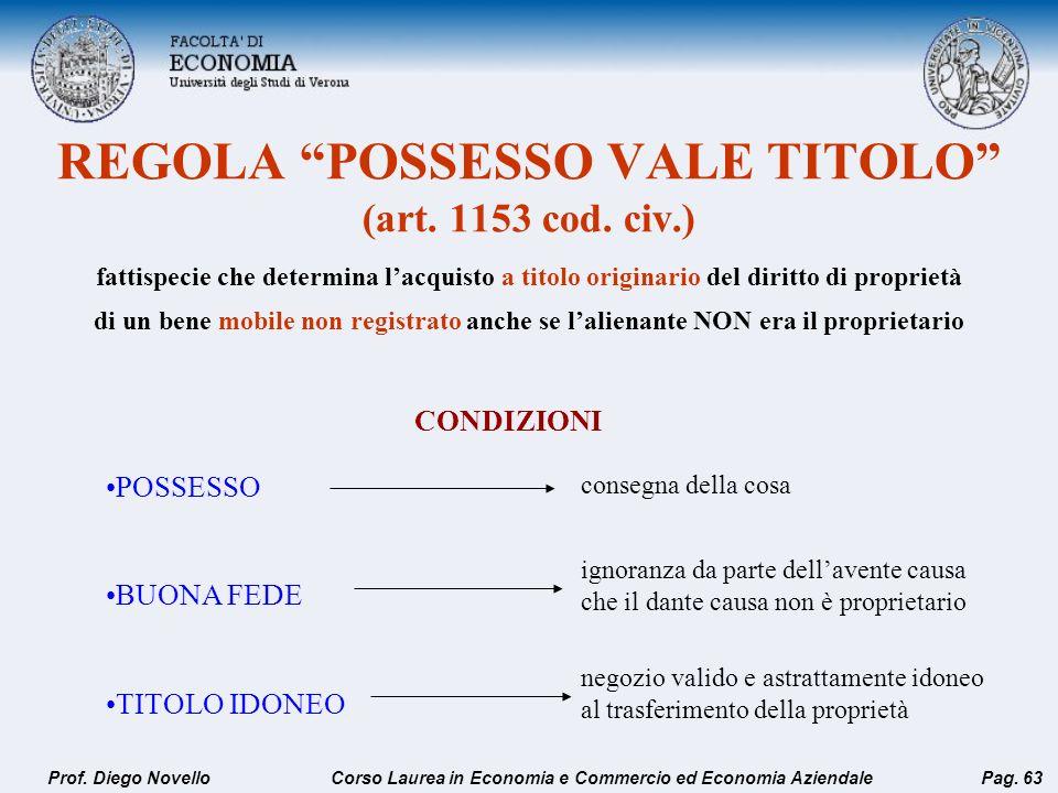 REGOLA POSSESSO VALE TITOLO (art. 1153 cod. civ.) fattispecie che determina lacquisto a titolo originario del diritto di proprietà di un bene mobile n