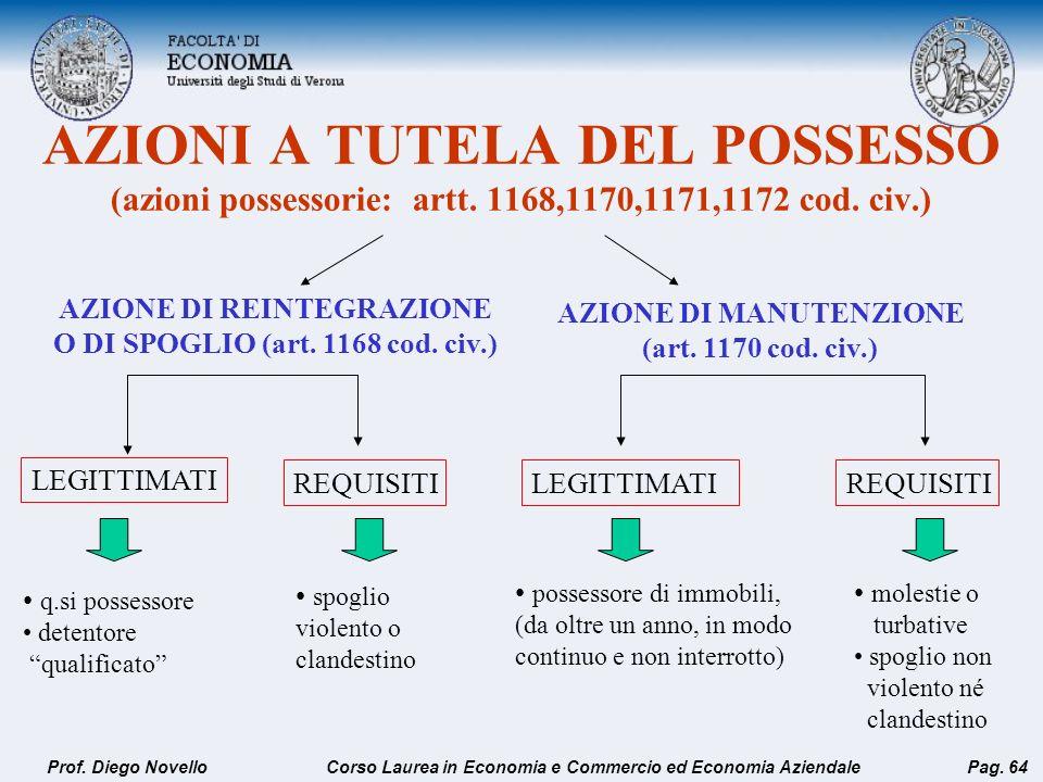 AZIONI A TUTELA DEL POSSESSO (azioni possessorie: artt. 1168,1170,1171,1172 cod. civ.) AZIONE DI REINTEGRAZIONE O DI SPOGLIO (art. 1168 cod. civ.) AZI