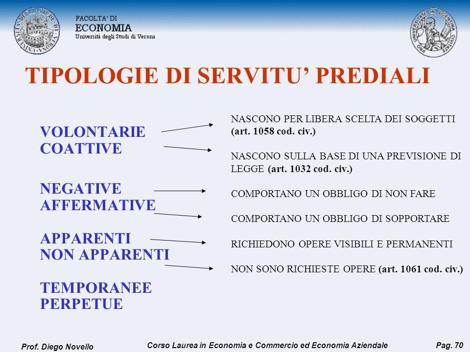 TIPOLOGIE DI SERVITU PREDIALI Prof. Diego Novello Pag. 70 VOLONTARIE COATTIVE NEGATIVE AFFERMATIVE APPARENTI NON APPARENTI TEMPORANEE PERPETUE NASCONO