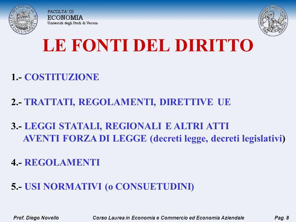 LE FONTI DEL DIRITTO 1.- COSTITUZIONE 2.- TRATTATI, REGOLAMENTI, DIRETTIVE UE 3.- LEGGI STATALI, REGIONALI E ALTRI ATTI AVENTI FORZA DI LEGGE (decreti