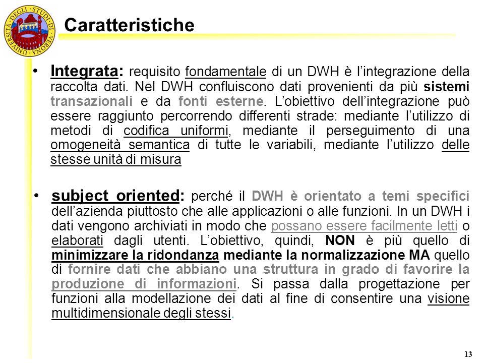 13 Integrata: requisito fondamentale di un DWH è lintegrazione della raccolta dati. Nel DWH confluiscono dati provenienti da più sistemi transazionali