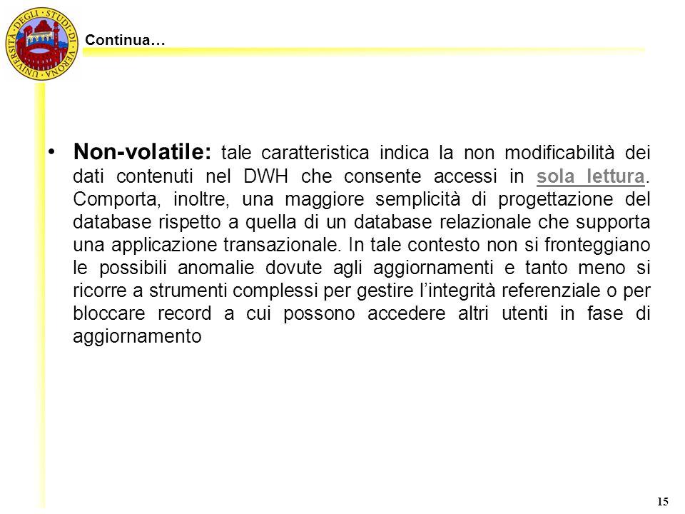 15 Non-volatile: tale caratteristica indica la non modificabilità dei dati contenuti nel DWH che consente accessi in sola lettura. Comporta, inoltre,