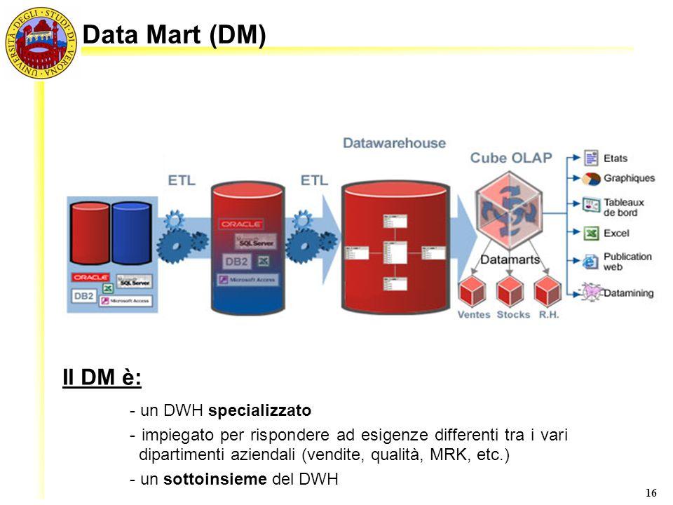 16 Data Mart (DM) Il DM è: - un DWH specializzato - impiegato per rispondere ad esigenze differenti tra i vari dipartimenti aziendali (vendite, qualit