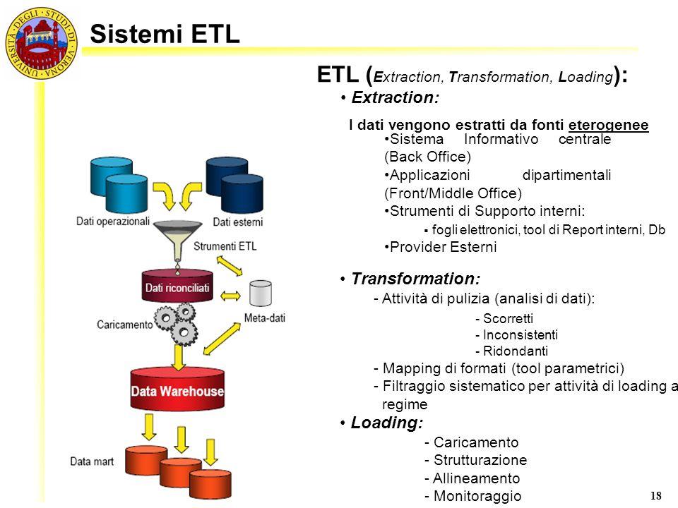18 I dati vengono estratti da fonti eterogenee Extraction: ETL ( Extraction, Transformation, Loading ): Sistema Informativo centrale (Back Office) App