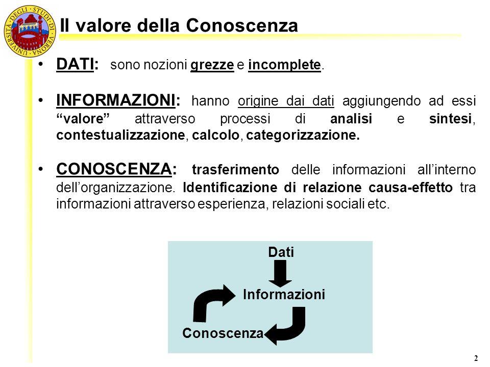 2 Il valore della Conoscenza DATI: sono nozioni grezze e incomplete. INFORMAZIONI: hanno origine dai dati aggiungendo ad essi valore attraverso proces