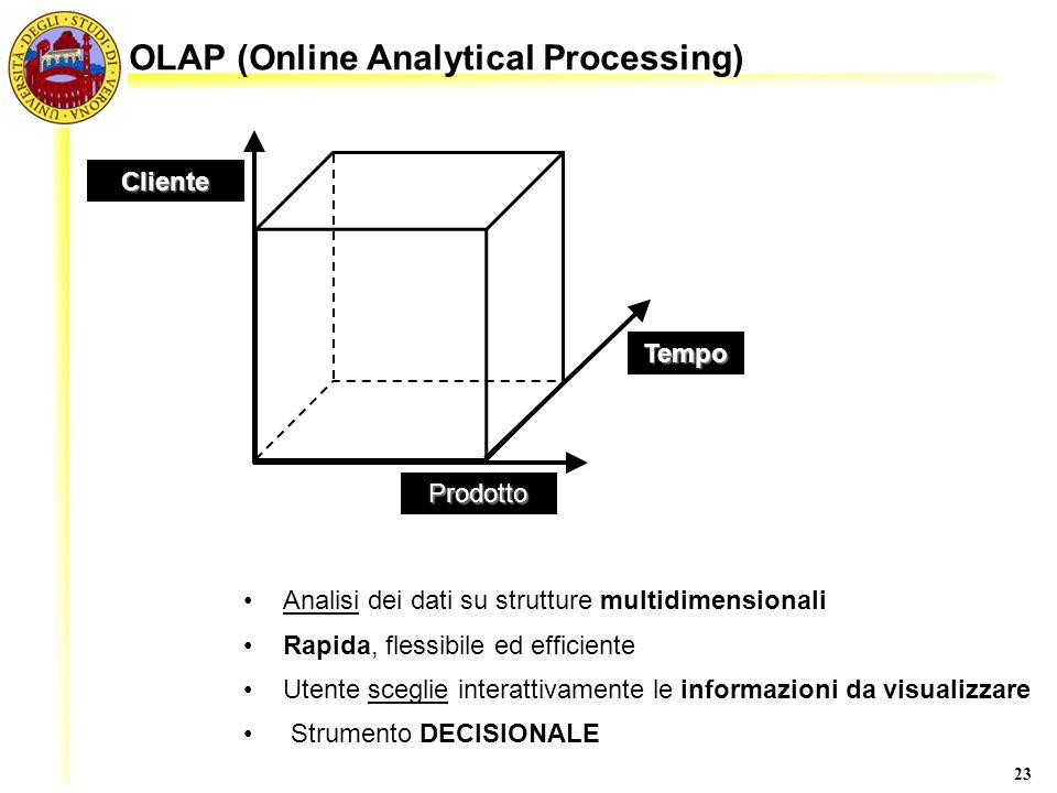 23 OLAP (Online Analytical Processing) Cliente Prodotto Tempo Analisi dei dati su strutture multidimensionali Rapida, flessibile ed efficiente Utente