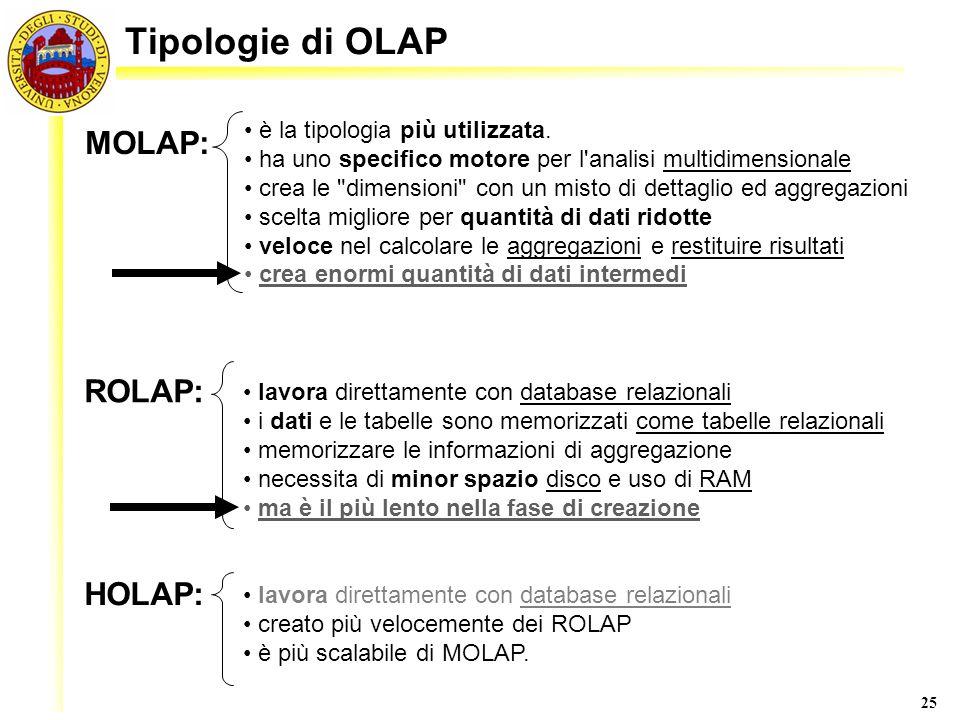 25 Tipologie di OLAP MOLAP: è la tipologia più utilizzata. ha uno specifico motore per l'analisi multidimensionale crea le