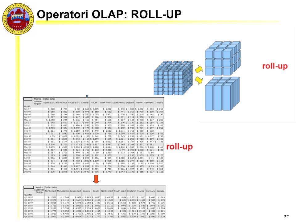27 Operatori OLAP: ROLL-UP