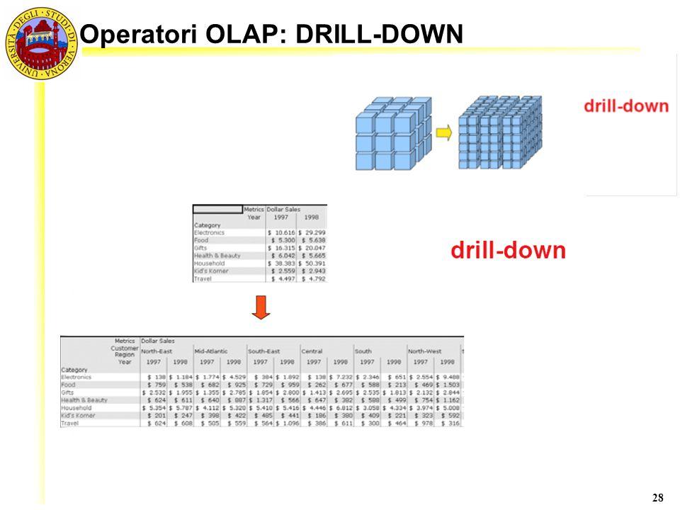 28 Operatori OLAP: DRILL-DOWN