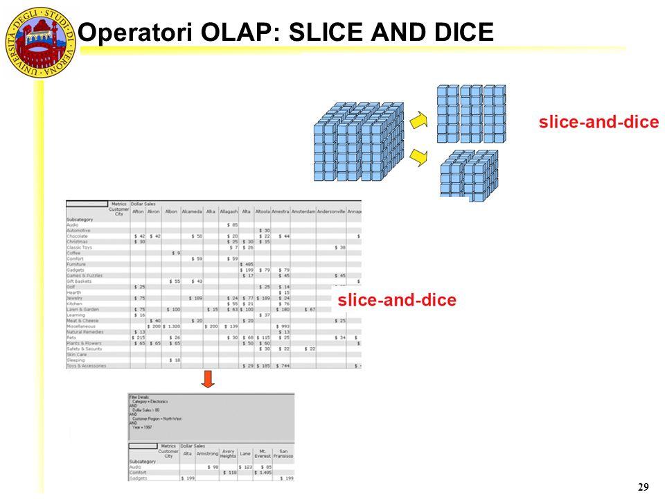 29 Operatori OLAP: SLICE AND DICE