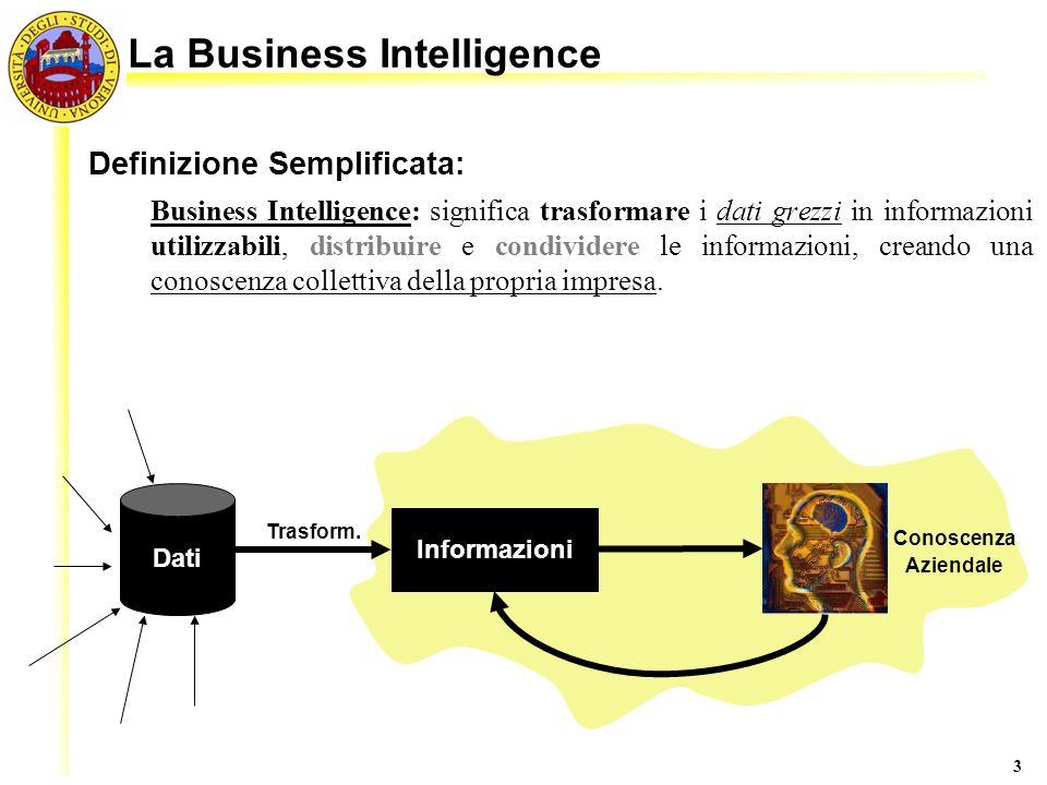 3 La Business Intelligence Definizione Semplificata: Business Intelligence: significa trasformare i dati grezzi in informazioni utilizzabili, distribu