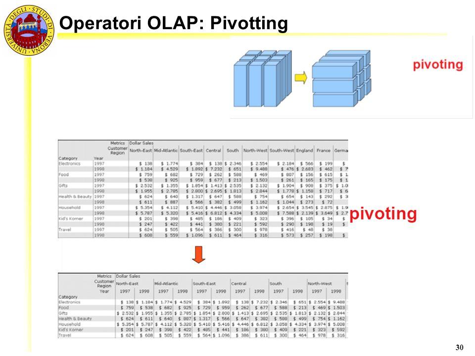 30 Operatori OLAP: Pivotting
